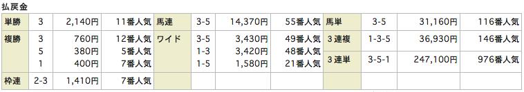 スクリーンショット 2015-01-13 19.04.33