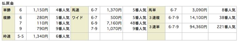 スクリーンショット 2015-01-13 19.06.11