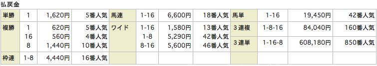 スクリーンショット 2015-01-13 19.08.17