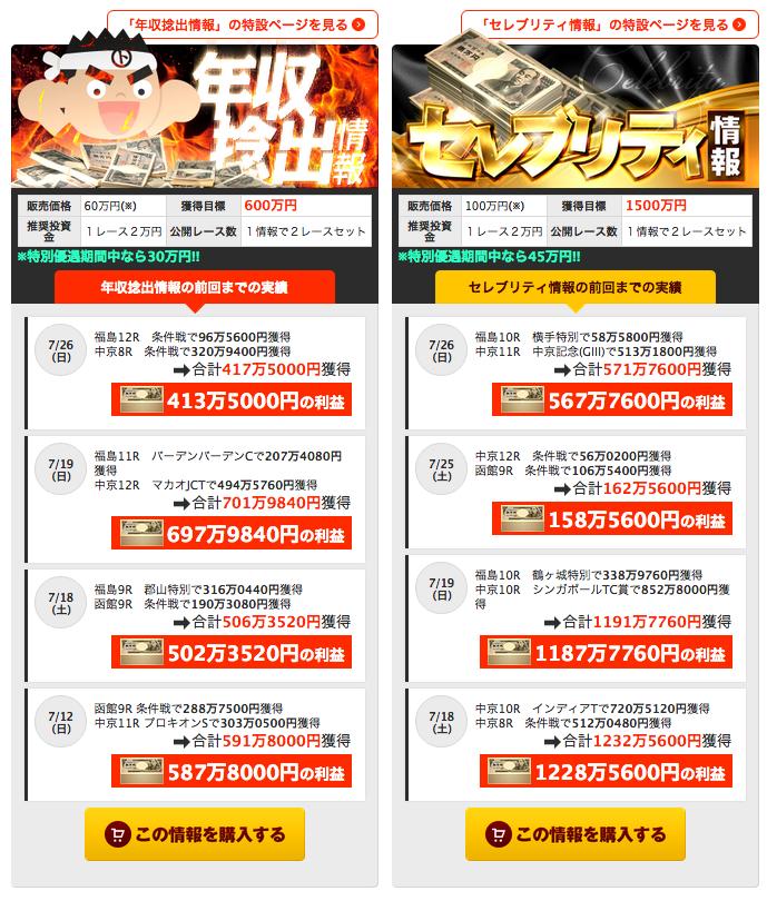 トップニュースTopNews_的中実績1