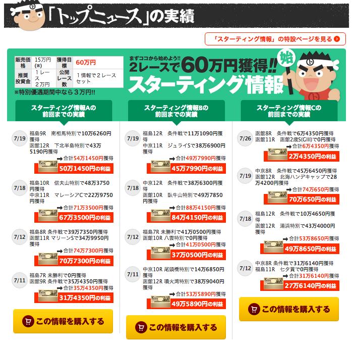 トップニュースTopNews_的中実績2