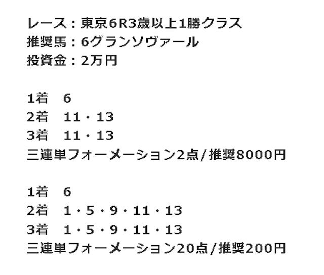 競馬タウン 10月5日東京6R買い目