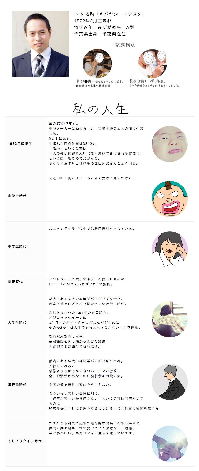 銀行流1000円→50万円錬金術_木林佑助の人生