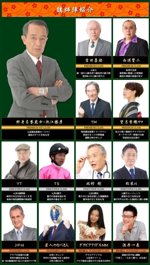 池江道場_講師陣紹介