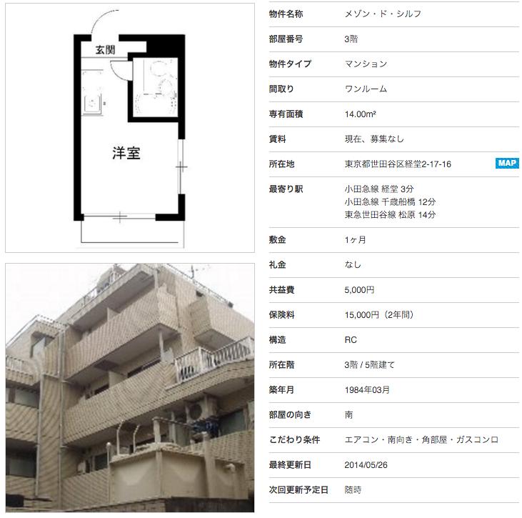 バーキンBIRKIN_住所のマンション詳細