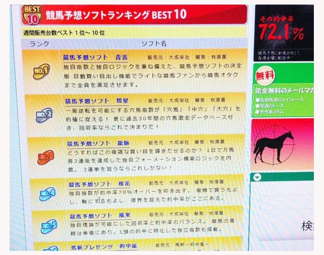 完全無料:勝ち逃げ200万円の利益保証_競馬予想ソフトランキングBEST10