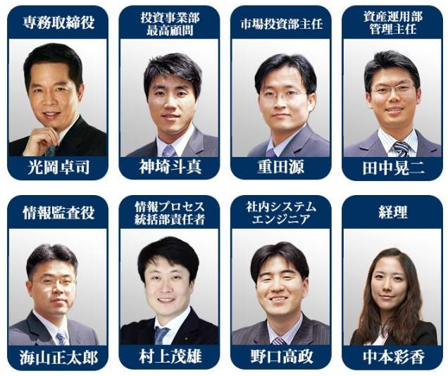 競馬投資サイトフォーメーション_社員紹介