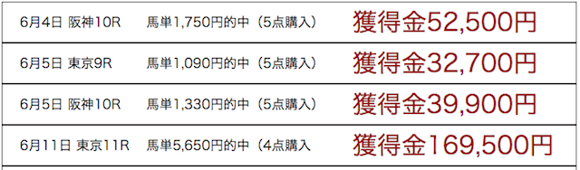 山谷リアル競馬塾001