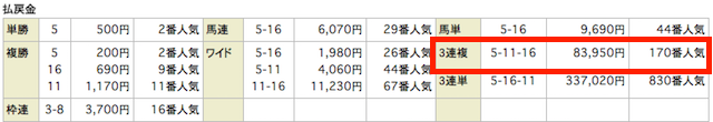 結果.0924中山5R