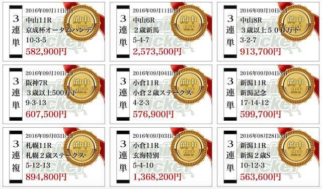 winningticket0002