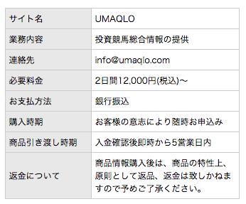 UMAQLO0003