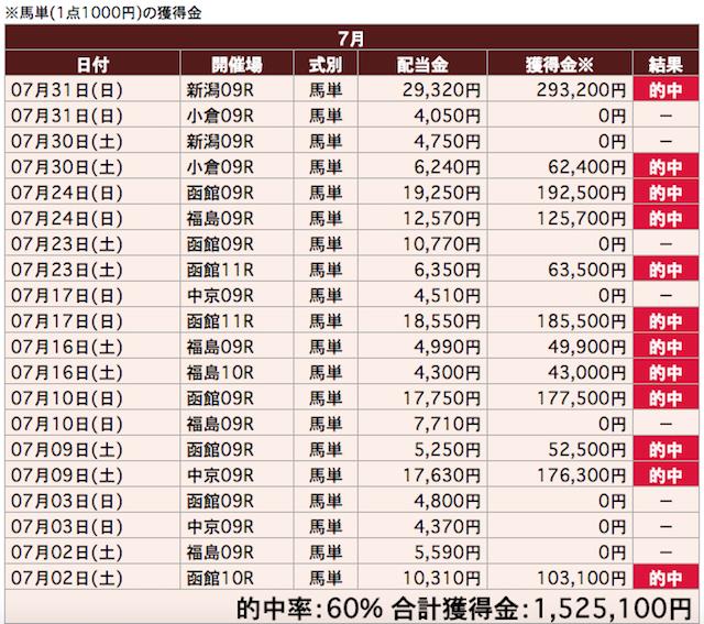 翼|1ヶ月で100万円を獲得0002-2