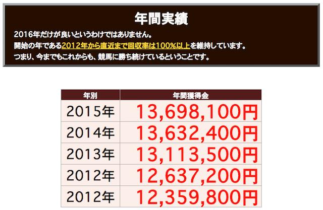 翼|1ヶ月で100万円を獲得0001-2