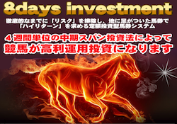 定額投資型馬券システム0000