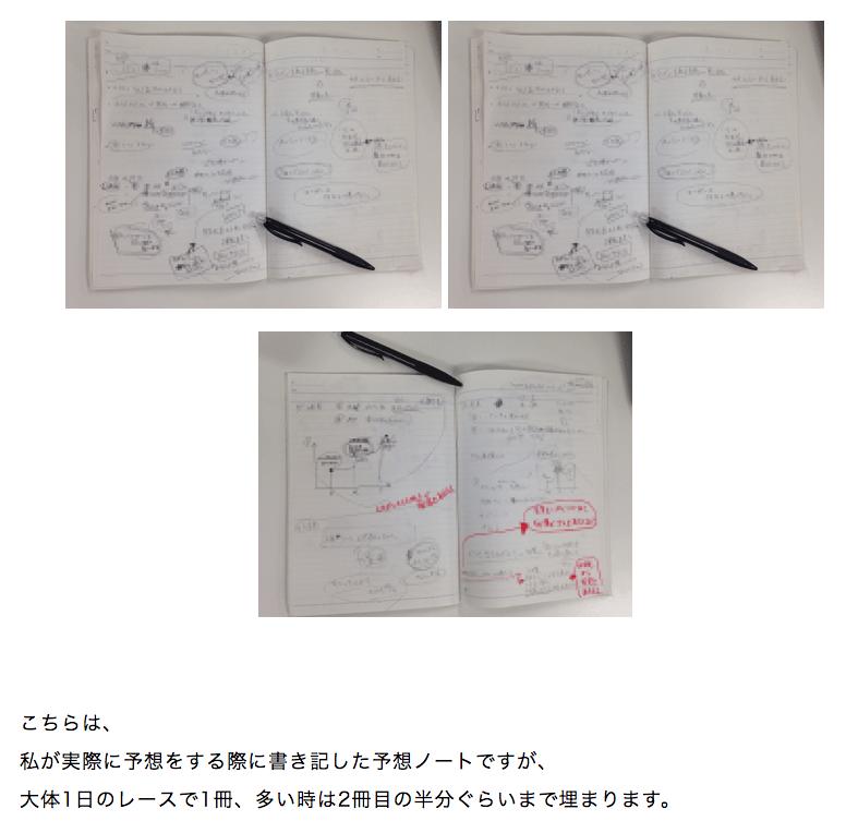 ケイバDo_予想ノート