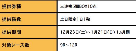 スクリーンショット 2017-12-20 18.40.38