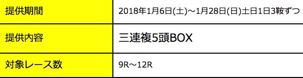 スクリーンショット 2017-12-26 15.35.29