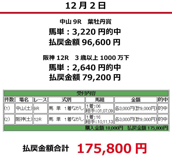 スクリーンショット 2018-01-11 12.10.34