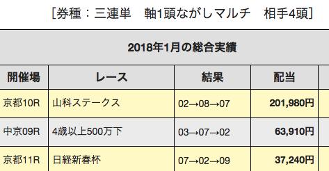 スクリーンショット 2018-01-22 18.34.58