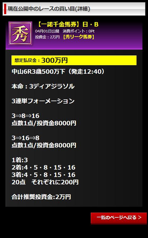【リーク馬券】0401