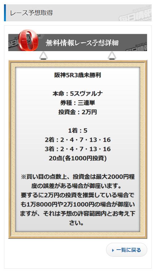 【毎日情報】0414