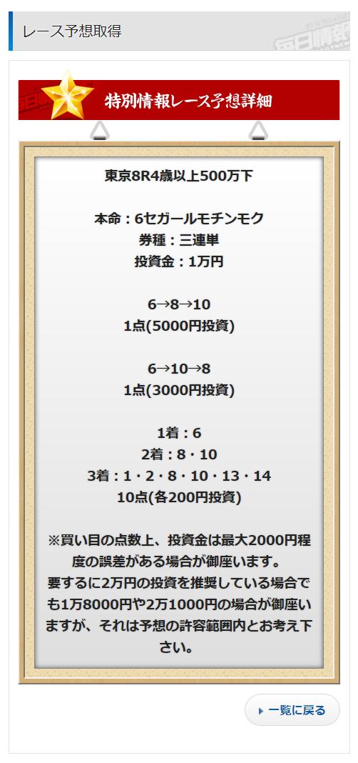 【毎日情報】0421