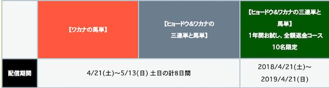 スクリーンショット 2018-04-17 11.32.05