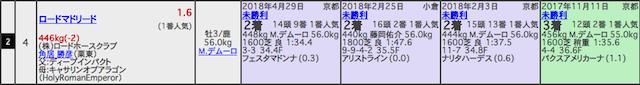 スクリーンショット 2018-05-21 18.40.59
