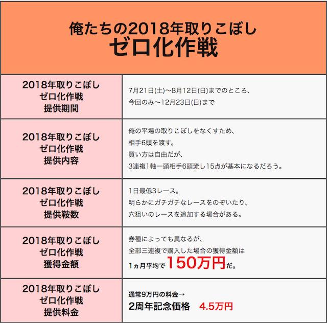 torikoboshi0-0005