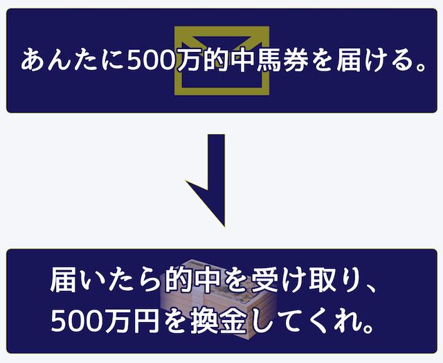 mazu500-0007