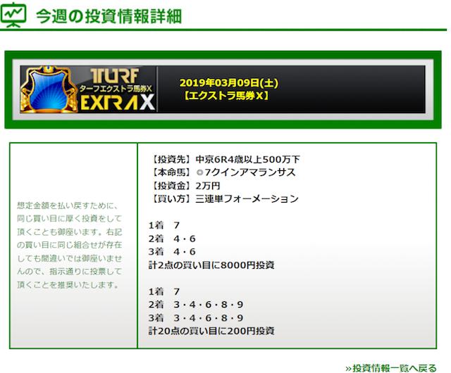 TURF0309