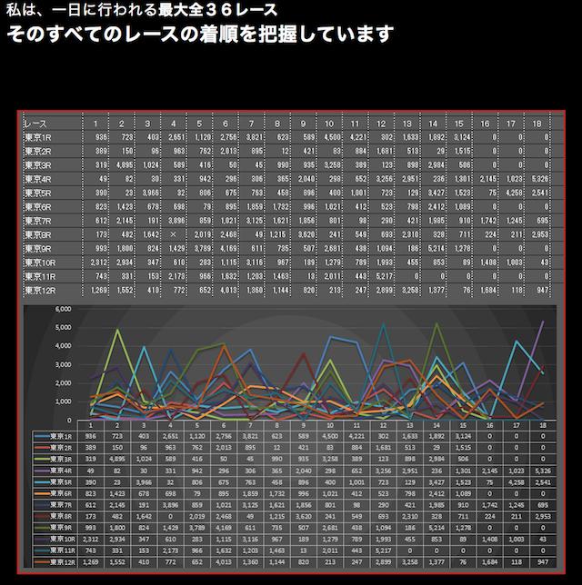 完全的中ガイドライン レース分析画像