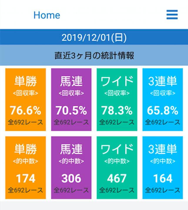 シヴァ_ホーム画面