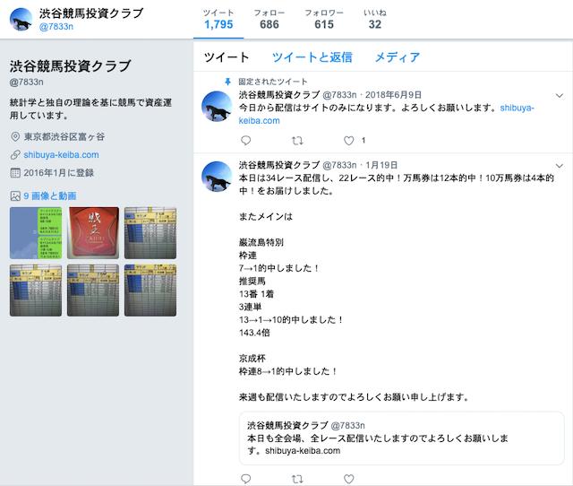 渋谷競馬投資クラブ Twitterアカウント画像