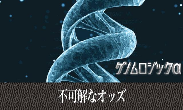 TAZUNAゲノムロジック