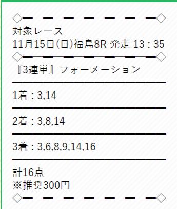 ウマくる2020年11月15日NO.12の予想