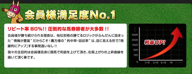 umaチャンネル特徴2