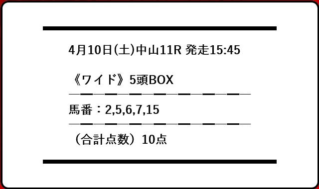 穴党ピカイチ無料情報0410