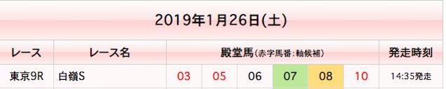 殿堂馬無料情報0126
